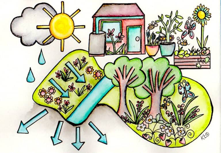 permaculture earthworks