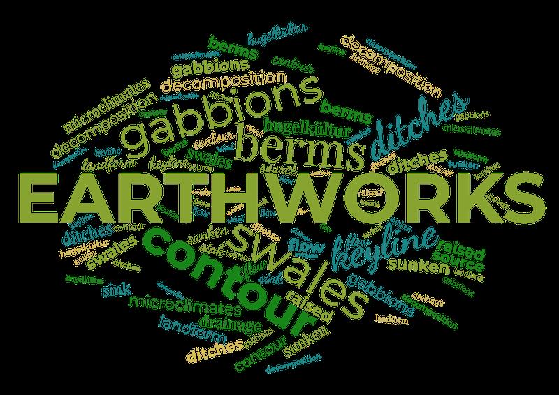 earthworks word cloud