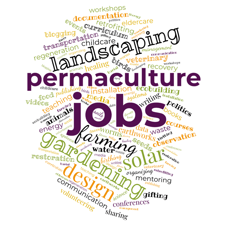 permaculture jobs word cloud