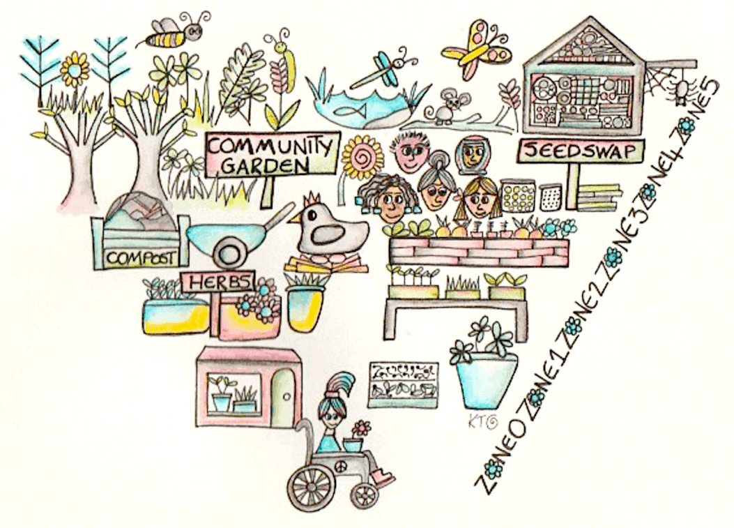 Permaculture Zones illustration by Kt Shepherd