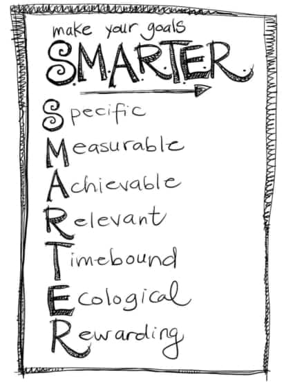 SMARTER goals drawing