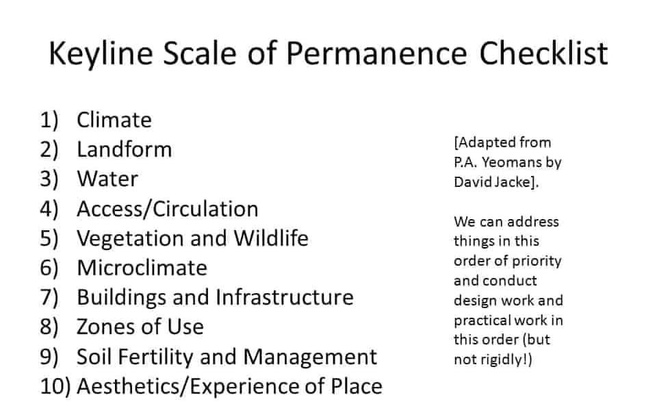 key line scale of permanence checklist by Dave Jacke