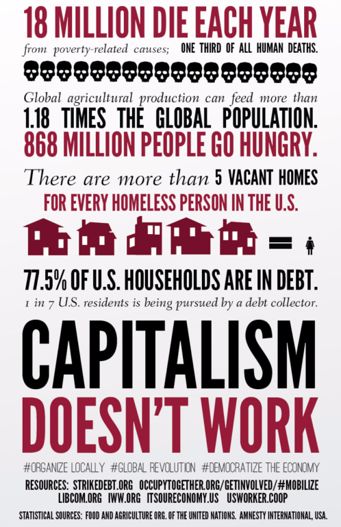 capitalism doesn't work infographic