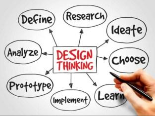 design-thinking_infographic